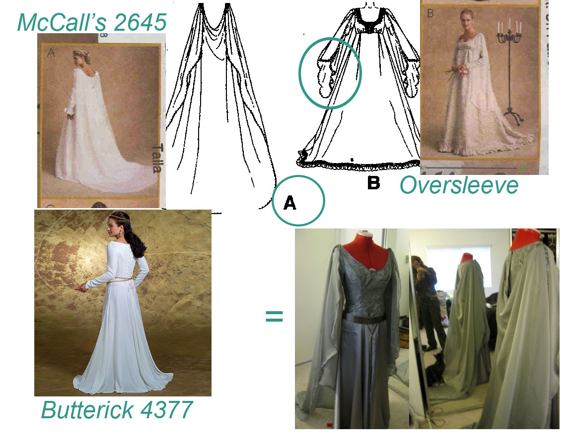 Medieval Sewing Patterns | Patterns Gallery